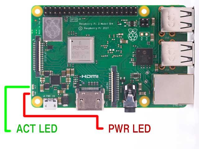 Raspberry Piの電源ランプを点滅させる Cgbeginner たてはま